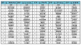 STRADIYカップチーム分け.JPG