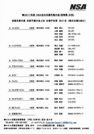 2011全日本出場予定者.JPG