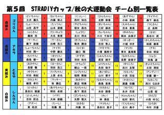チーム別一覧表2.JPG