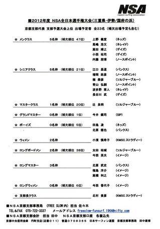 全日本参加予定メンバー.JPG